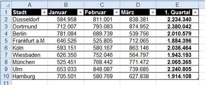 Runden von Zahlen  learningappsorg